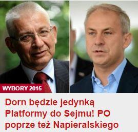 dornBędzie